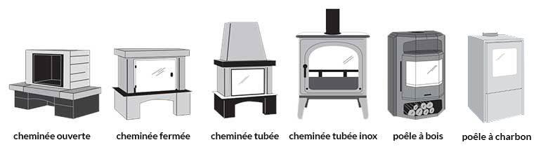 Adapté pour les poêles et cheminées